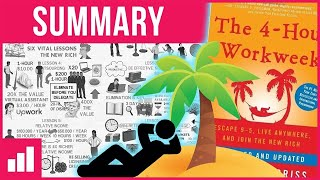 The 4 Hour Work Week Summary By Timothy Ferriss Audiobook!