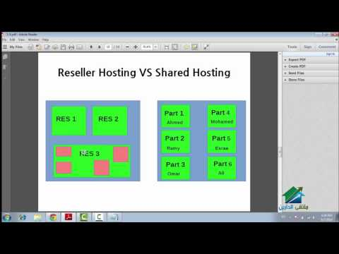 Linux Hosting | Aldarayn Academy | Lec 5