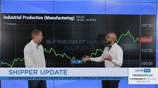 FreightWaves NOW: Unpredictable markets may be caused by tariffs