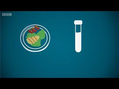 Những dấu hiệu cảnh báo bạn có thể mắc bệnh tiểu đường - BBC News Tiếng Việt