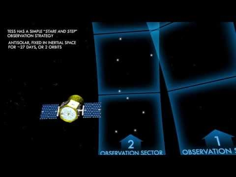 Transiting Exoplanet Survey Satellite (TESS) - UCi1NHWkQrB0IeTKQkzAMbgw