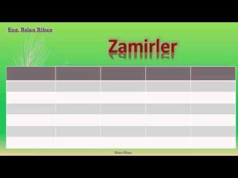 تعلم اللغة التركية (الدرس 2 من المستوى الأول A1) (إسناد الأسماء لضمائر الرفع)