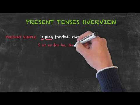 Overview of All English Tenses - Present Tenses Overview - Present Simple
