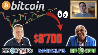 Bitcoin - IMMINENT Breakdown to $8'700!? DavinciJ15 Doubts!!!
