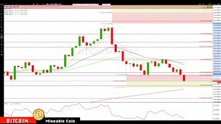 BITCOIN : ETHEREUM July-13 Update CryptoCurrency Technical Analysis Chart