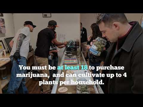 Marijuana is Now Legal in Canada: Stocks to Watch
