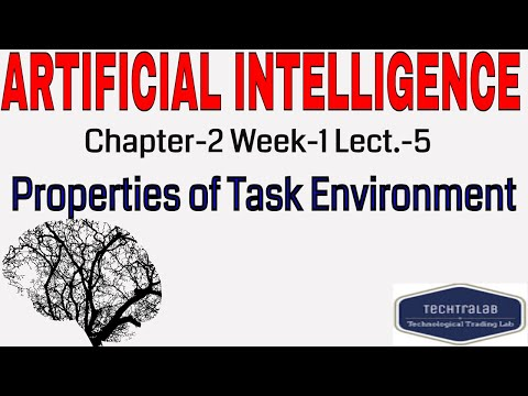 Artificial Intelligence | Properties of TASK Environment