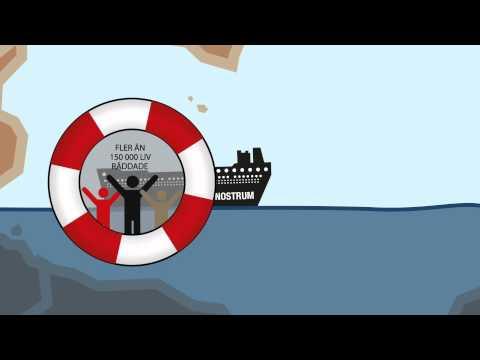 Vad sker på Medelhavet?