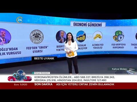 Kahve Molası / Ekonomi Gündemi – 29 04 2021
