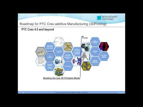 Additive Manufacturing in Creo 4