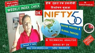 NIFTY & Global Indices  (Weekly Technical Views) #stocks #TechnicalAnalysis #Trading