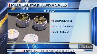 Medical marijuana sales continue budding in AR KNWA