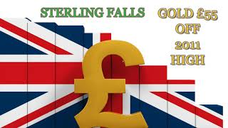Sterling Falls this week and Gold is only £55 off its 2011 High