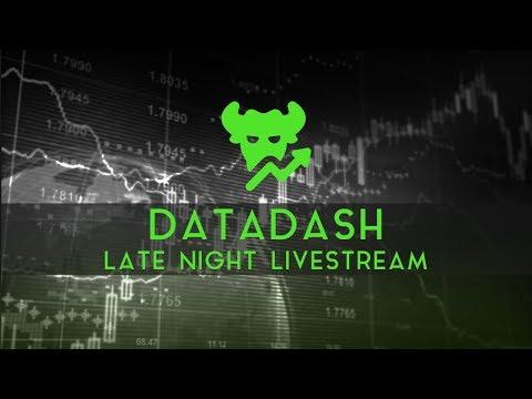 Bitcoin Futures CBOE   Livestream W/ DataDash