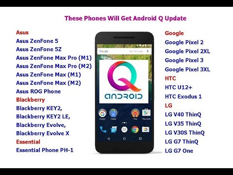 These Phones Will Get Android Q Update