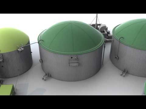 Ductor Eine rentable Biotech-lösung für Biogashersteller