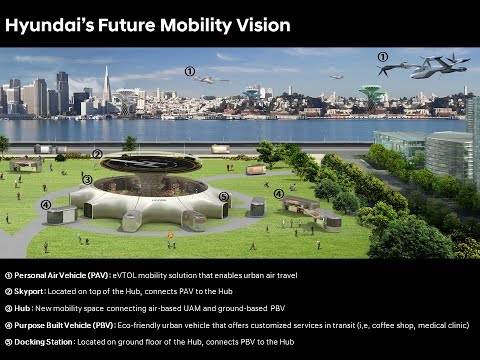 Smart Mobility Solution Provider for Human Centered Cities | CES 2020 | Hyundai
