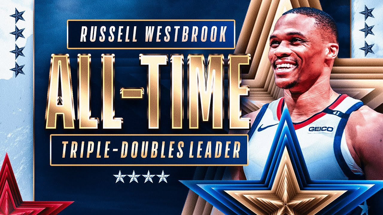 Russell Westbrook's Career Triple-Double Journey!