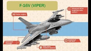 F-16V | Explained EXTRA, August 22, 2019 | Taiwan Insider on RTI