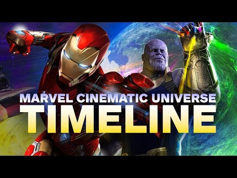 The Marvel Cinematic Universe Timeline in Chronological Order - UCKy1dAqELo0zrOtPkf0eTMw