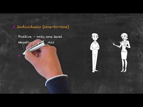Teaching Special Groups in ESL - Teaching Individuals (One-to-One)