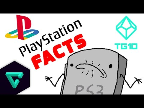 PS1/PS2 Emulation Coming to PS4? | ImpressPages lt