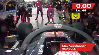 F1 2019 RED BULL,S 1.88s NOVO RECORD MUNDIAL DE PIT STOP 2019 ALEMANHA  GP