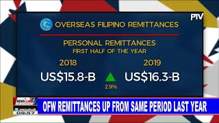 OFW remittances up from same period last year
