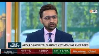 Mr. Amit Shah (Sr. Analyst - Technical Research) with Bloomberg Quint in the 'Hot Money' show