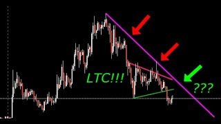 LITECOIN UPDATE!! 8/8/2019! UPSIDE AND DOWNSIDE TARGETS!