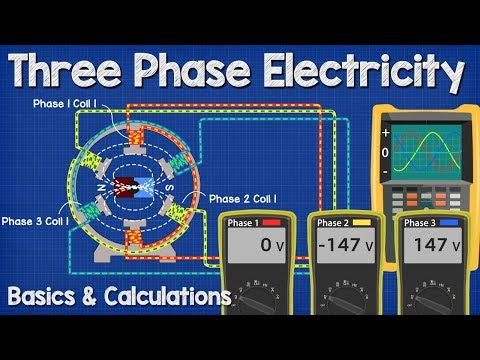 Three Phase Electricity Basics and Calculations electrical engineering - UCk0fGHsCEzGig-rSzkfCjMw