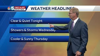 Video: Tom is looking for strong storms Wednesday. 8.20.19
