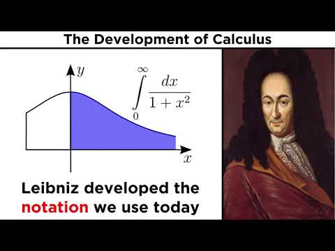 Introduction to Calculus: The Greeks, Newton, and Leibniz - UC0cd_-e49hZpWLH3UIwoWRA