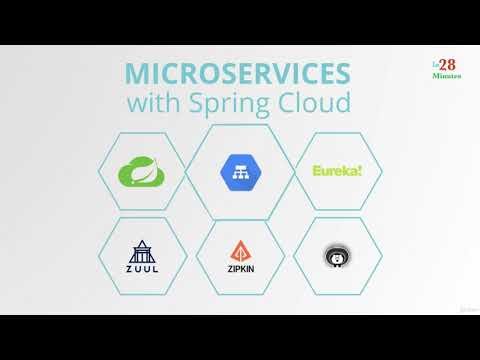 Master Microservices with Spring Boot and Spring Cloud - Learn Web Development