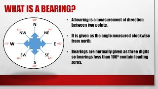 Bearings video