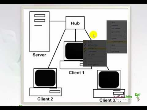 Sql Server 2008 3 – مقدمة عامة عن SQL SERVER