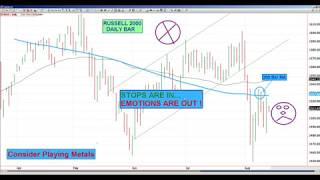 Oscar Carboni Shows the Dangers of Volatility When Day Trading ES Russell 2000 08/14/2019 #1979