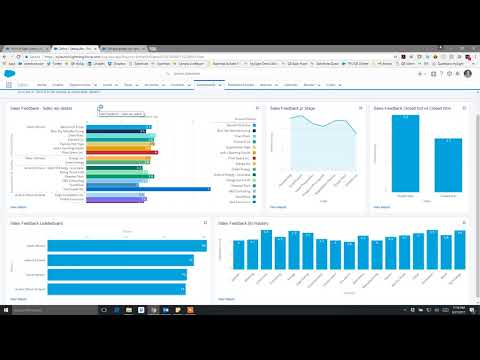 How to boost your sales teams hitrate in 3 minutes Salespulse app for Salesforce
