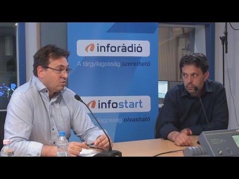 InfoRádió - Aréna - Madár István és Tardos Gergely - 2021.06.16.