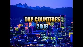 Top Countries in the World, 2019
