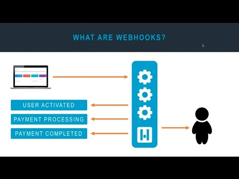Real-Time Payment Tracking with Webhooks - Webinar Recording