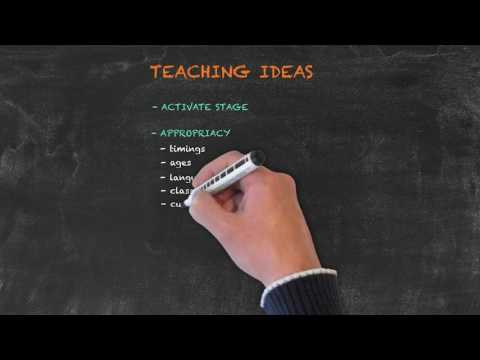 Overview of All English Tenses - Present Tenses - Teaching Idea Considerations