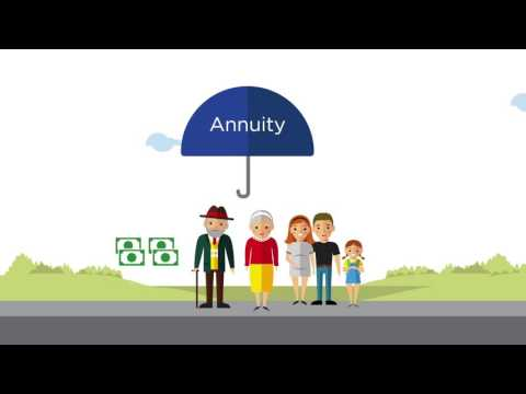 Annuity Client Education Video