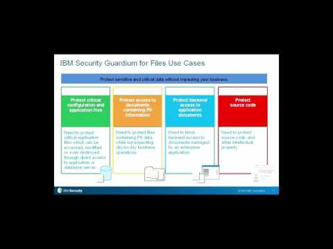 Tech Talk - IBM Security Guardium for Files V10 (1 of 3)
