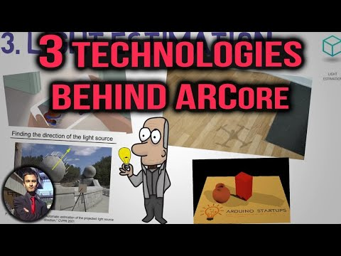 The 3 technologies behind ARCore 1.0 - How does ARCore Work