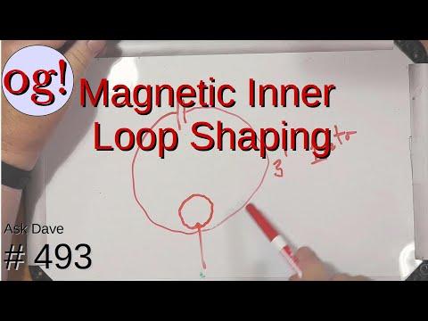 Magnetic Inner Loop Shaping (#493)