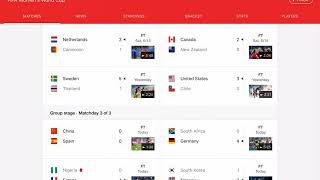 Women's World Cup day 10 results