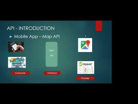API Design introduction by Sai Manivannan in American Tamil Media Academy