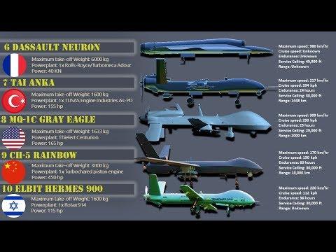 Top 10 Military Drones in the World | Best Unmanned Combat Aerial Vehicle (UCAV) - UCJP9OOLkOzsXbb_Bo_kqjTw