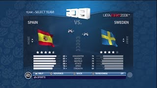 UEFA Euro 2008 Austria Switzerland Teams Ratings & Kits